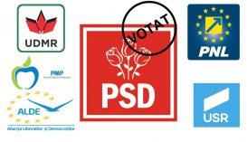 Felmérés: a PNL továbbra is a legnépszerűbb párt, a PSD és az USR PLUS küzd a második helyért