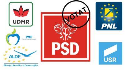 EP-választás végeredmény: nyert a PNL, két mandátuma lesz az RMDSZ-nek