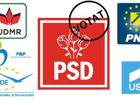 Részeredmények kedd 20 óra: PNL 26,89%, PSD 22,89%, USR-PLUS 21,78%, RMDSZ 5,42%