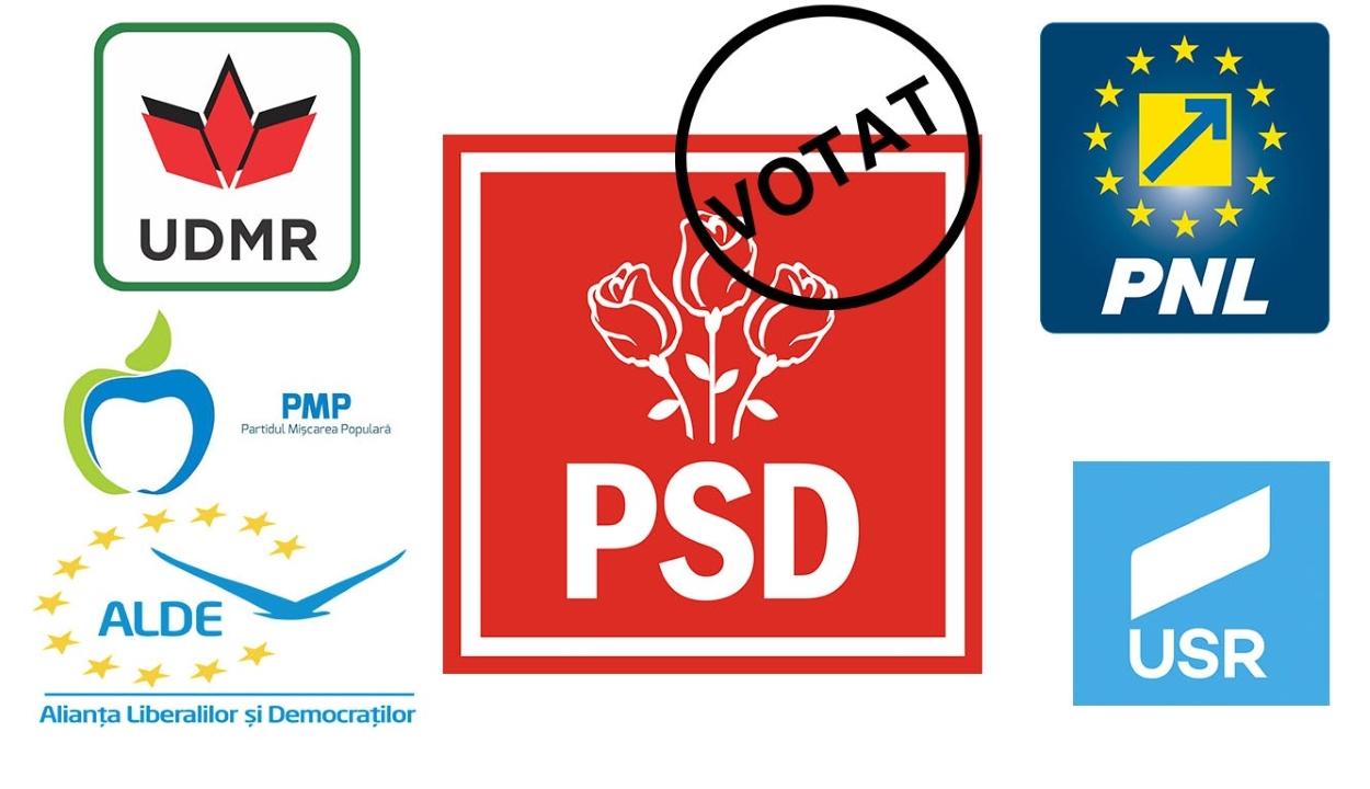 Felmérés: gyengül a PNL és a PSD, erősödnek a kisebb pártok