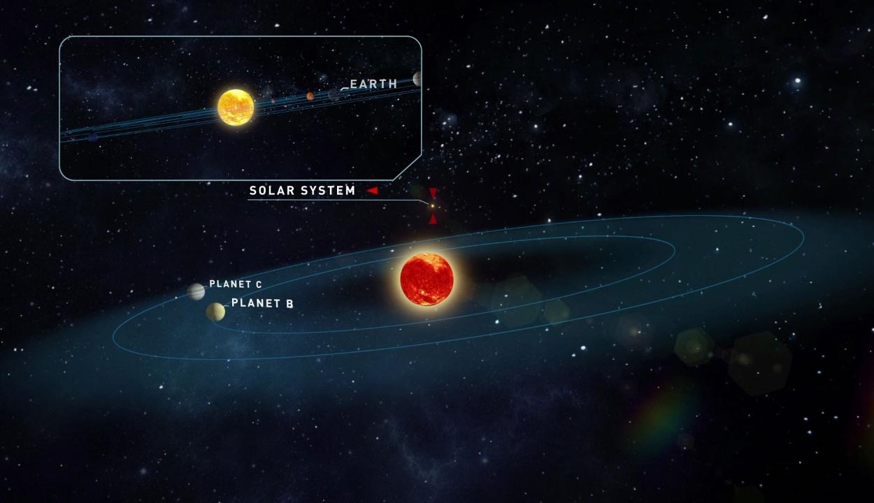 Két potenciálisan élhető bolygót is találtak egy közeli csillag körül