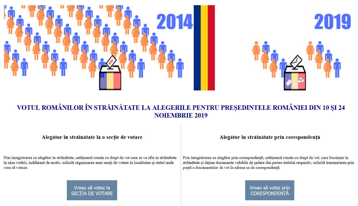 Szerda az utolsó nap, amikor regisztrálhatnak a választásra a külföldi állampolgárok