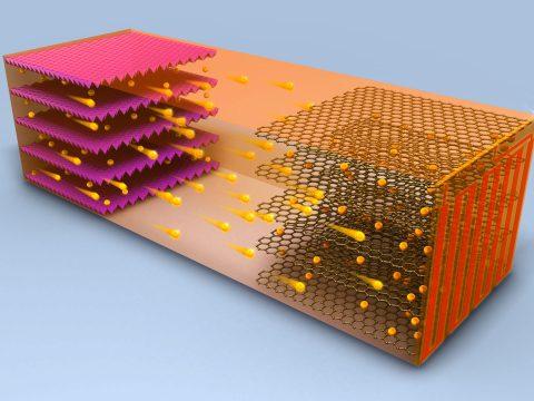 Tíz perc alatt feltölthető lítiumion-akkumulátort fejlesztettek ki amerikai kutatók