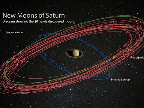 A Szaturnusz eddig ismeretlen húsz holdját fedezték fel