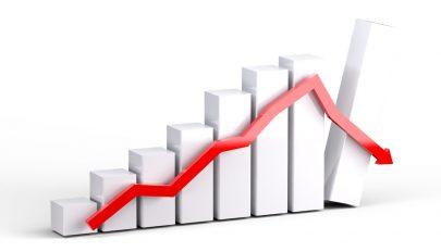 4,4 százalékkal zsugorodott a román GDP 2020-ban